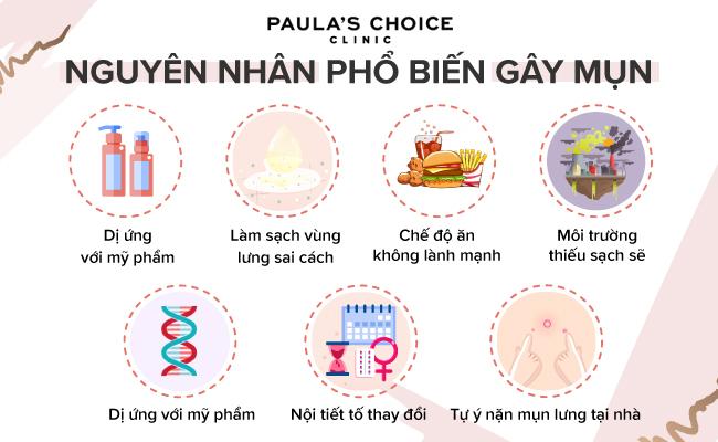 Cach Tri Tham Mun Lung (6)