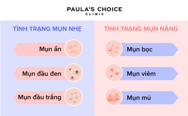 Gia Lieu Trinh Tri Mun Tai Spa (3)
